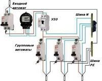 Электропроводка на даче город Стерлитамак